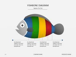 fishbone diagram l pngpowerpoint   fishbone diagram