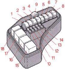 1999 s70 v70 relay main fuse box