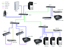 house wiring for internet the wiring diagram house wiring for uverse vidim wiring diagram house wiring