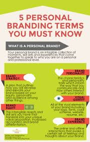 personal branding terms you need to know