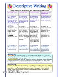 buy a descriptive essay FAMU Online