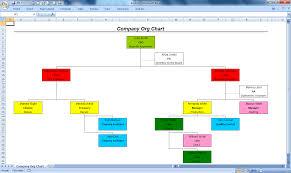 officehelp macro 00051 organization chart maker for narrow charts click to enlarge