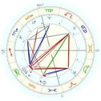 Elvis Presley, horoscope for birth date 8 January 1935, born in ...