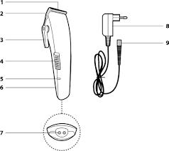 RU <b>Машинка для стрижки</b> волос SHP 8400BK