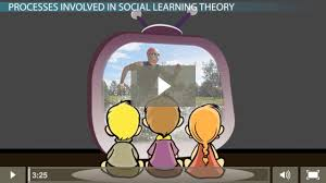 social cognitive learning theory definition and examples video social learning theory definition examples