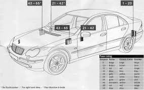 mercedes benz fuse box fuse box chart what fuse goes where page 2 peachparts fuse box chart what fuse goes