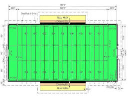 titlehigh school football field differences