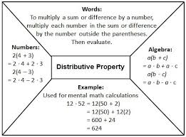 1000+ images about Math~distributive property on Pinterest ...1000+ images about Math~distributive property on Pinterest | Distributive property, Distributive property of multiplication and Properties of multiplication