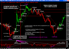 trading chart libros sobre opciones comerciales on marketing pdf writer critical essay heart of darkness dissertation these online forex trading system you make 40pips