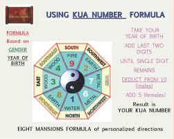 kua calculation_page_2 kua calculation_page_3 calculate feng shui kua