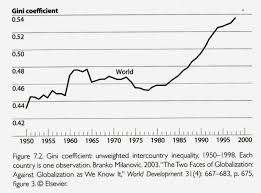 economist s view tyler cowen on global inequality this graph makes the crucial point inequalities in nations have increased dramatically across the globe since 1980 from an average gini coefficient of