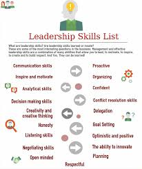 leadership skills for resume cipanewsletter 1000 ideas about leadership skills list management