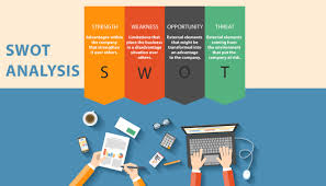 why does your mobile app idea need a swot analysis swot analysis шт mobile industry