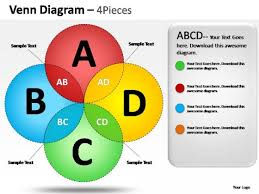venn diagram  pieces powerpoint presentation slides