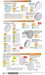 Светодиодные лампы <b>GX53</b>