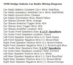 2003 dodge dakota wiring diagram 2003 image wiring wiring diagram for 1996 dodge dakota radio the wiring diagram on 2003 dodge dakota wiring diagram