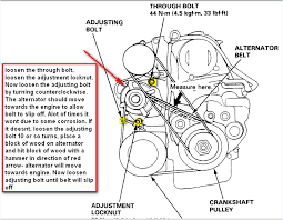 2003 acura tl fuse box diagram wiring diagram and fuse box 2000 Honda Accord Fuse Box Diagram 2007 saturn aura engine diagram likewise 1999 acura tl fuse box diagram furthermore honda accord abs 2000 honda accord fuse panel diagram