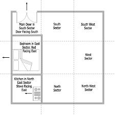 feng shui master bedroom furniture placement feng shui bedroom placement in house bedroom furniture feng shui