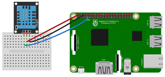 how to set up the dht11 humidity sensor on the raspberry pi three pin dht11 ssh output