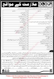 nlc jobs application form national nlc jobs 2016 application form national logistics cell latest new
