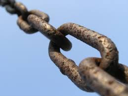 Image result for chains