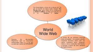 Resultado de imagen para origen y desarrollo de la world wide web historia linea de tiempo