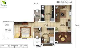 Vaastu Shastra Tips   IREF®   Indian Real Estate ForumClick image for larger version Name  margosa JPG Views  Size