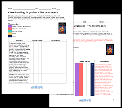 the interlopers summary analysis from the creators the teacher edition of the litchart on the interlopers