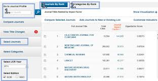 incites journal citation reports measuring research impact if you already have a title in mind enter your desired journal in the search box in the go to journal profile area to a particular journal and view