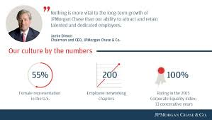jpmorgan chase careers and employment com our culture