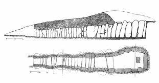 Resultado de imagen de blogspot, dolmen de corredor