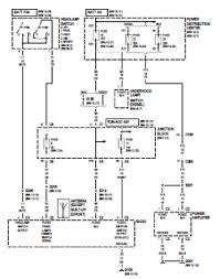 1997 jeep grand cherokee laredo wiring diagram 1997 1999 jeep grand cherokee laredo wiring diagram schematics and on 1997 jeep grand cherokee laredo wiring