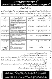 instructors and project manager required under ajk tevta at instructors and project manager required under ajk tevta at vocational training institutes government job