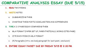 unit literary analysis poetry english standard k 13 comparative analysis essay