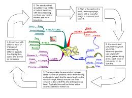 how to make a mind map   mind mapping  amp  creative thinkinghow to make a mind map