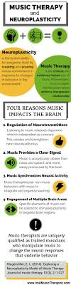 17 best ideas about music therapy activities music music therapy and neuroplasticity understanding how music can assist brain changes