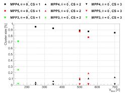 Planar pixel sensors for the ATLAS upgrade: beam tests results