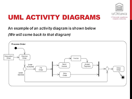 uml activity diagrams in uml an activity diagram is used to    uml activity diagrams an example of an activity diagram is shown below  we will come