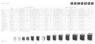 <b>EBA</b> Document shredders model review | Manualzz