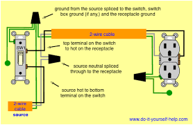 wiring diagrams for switch to control a wall receptacle   do it    wiring electrical plug and switch