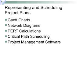 chapter     project management software     gantt charts vs