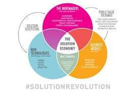 solution revolution  a conversation with william d  eggers and      ven diagram