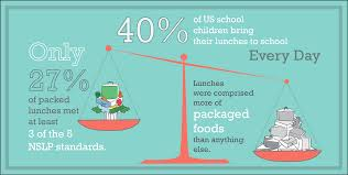 school meals that rock featuring school nutrition programs that a tufts study published journal of the academy of nutrition and dietetics showed lunches brought from