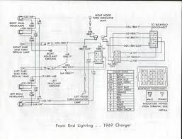 chevy motor starter wiring diagram chevy discover your wiring 1969 charger dash wiring harness