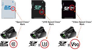 Speed Class - <b>SD</b> Association