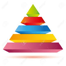 pyramid scheme stock photos images     royalty free pyramid    pyramid scheme  pyramid diagram  business template