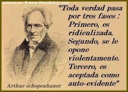 Resultado de imagen de Schopenhauer
