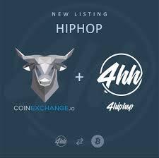 4hiphop (<b>HIPHOP</b>) Price, Charts, Market Cap, Markets, Exchanges ...