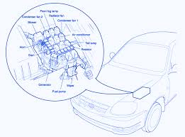 hyundai 1500 2002 engine fuse box block circuit breaker diagram hyundai 1500 2002 engine fuse box block circuit breaker diagram