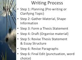 writing process essay a thesis statement is one of the most important elements of any successful essay a thesis statement controls the subject matter of the